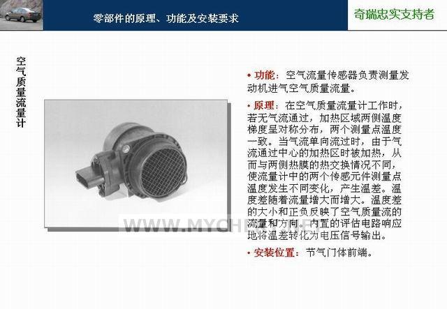 纯技术贴之奇瑞A5发动机电控系统培训图片